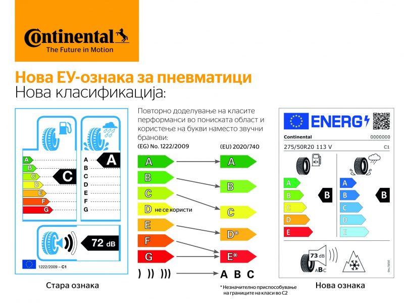 Infogr_New_Classification_CoLogo_MKD